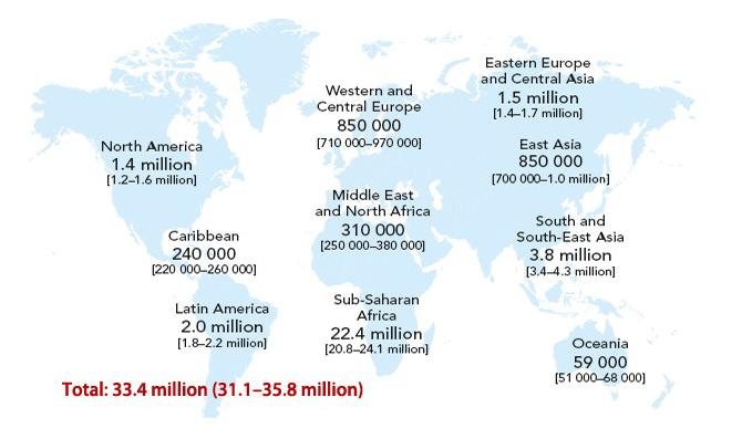 2009년말 HIV 감염 생존사 현황